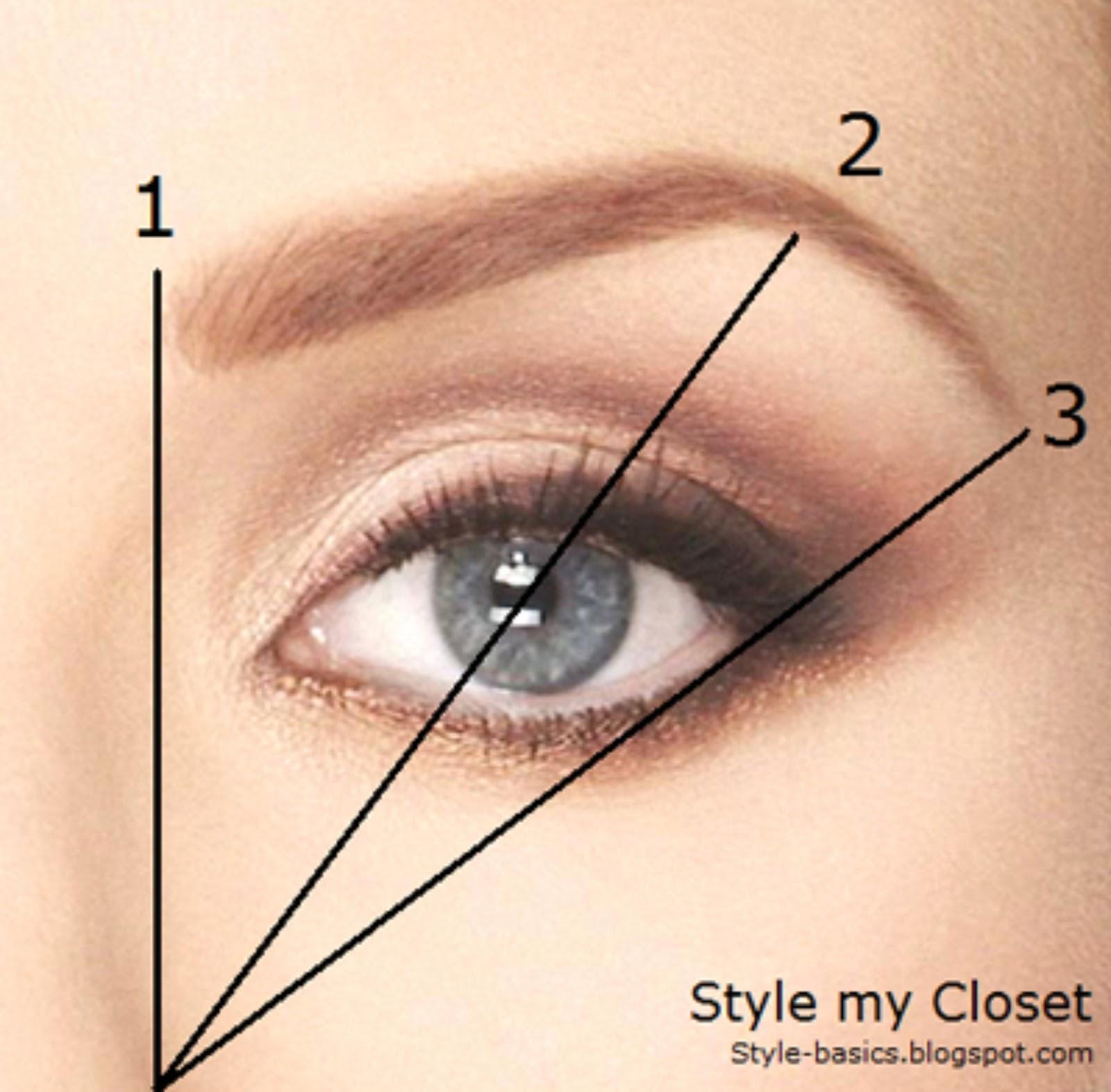 Depilar as Sobrancelhas Segundo a Forma dos Seus Olhos