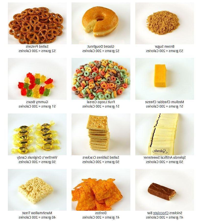 Tudo o que Você Precisa Saber Sobre Calorias
